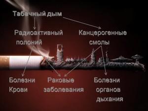 0018-018-tabachnyj-dym-radioaktivnyj-kantserogennye-polonij-smoly-bolezni